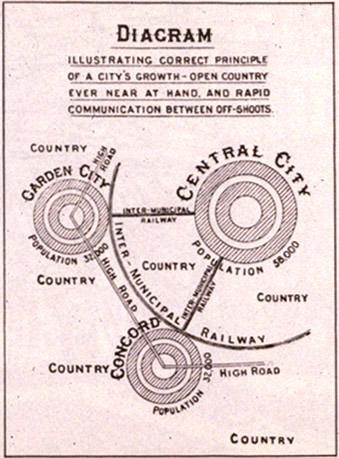 """Mô hình """"thành phố vườn"""" của Howard gắn liền với ý tưởng đô thị vệ tinh"""