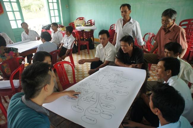 Hình 3: Thảo luận tại nhóm Thanh niên.