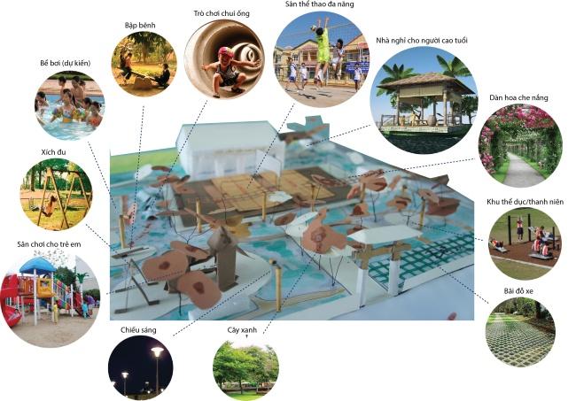 Hình 19: Mô hình minh họa