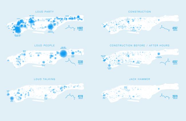 Tiếng ồn phân theo từng loại nguồn gốc khác nhau. Nguồn: http://www.karlsluis.com/newyorkcitymaps
