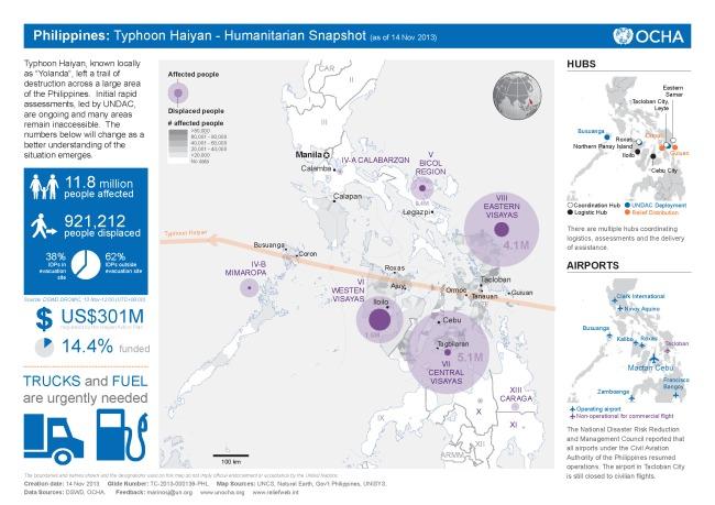 """Siêu bão Hải Yến quét qua Philippines vào tạo ra một """"vết cắt"""" chết chóc ở miền Trung quốc gia này."""