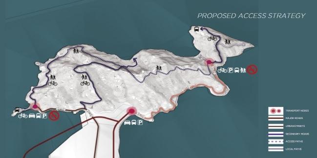 Đề xuất về giao thông. Nguồn: Viện Quy hoạch Đà Nẵng