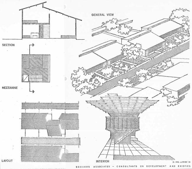 Một mẫu nhà công ty Doxiadis phát triển từ quan sát các khu dân cư cũ trong nội thành Sài Gòn với gác xép để tăng diện tích ở và mái cao với thông gió để phù hợp với khí hậu nóng ẩm tại địa phương. Doxiadis Associates (1965)